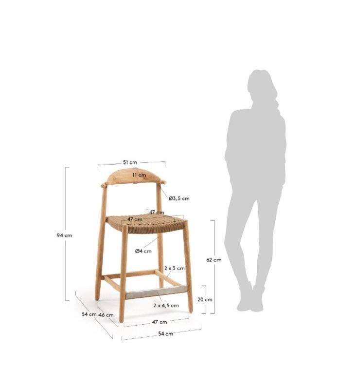 medidas-encimera-90-95 cm