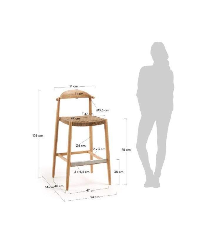 medidas-encimera-105-115 cm-alto